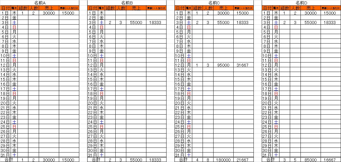 ビラ配り 集計表