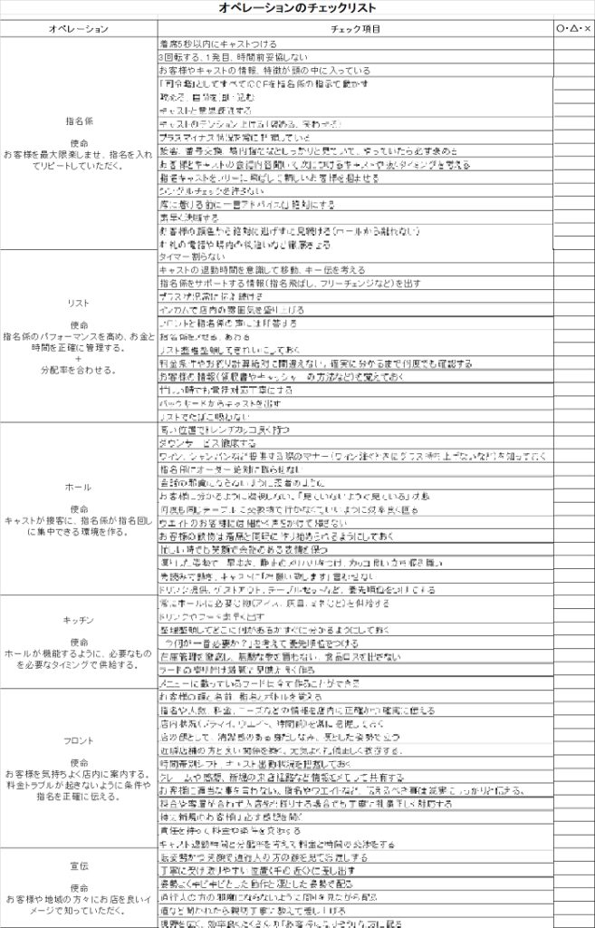 オペレーションチェックリスト